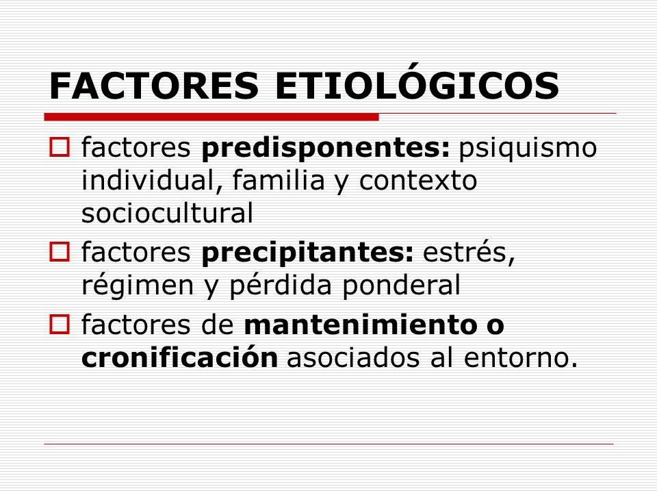 FACTORES ETIOLÓGICOS factores predisponentes: psiquismo individual, familia y contexto sociocultural.