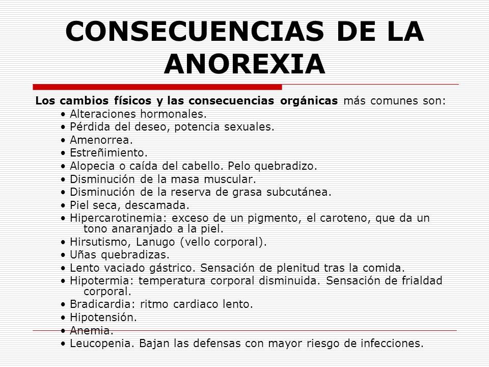 CONSECUENCIAS DE LA ANOREXIA