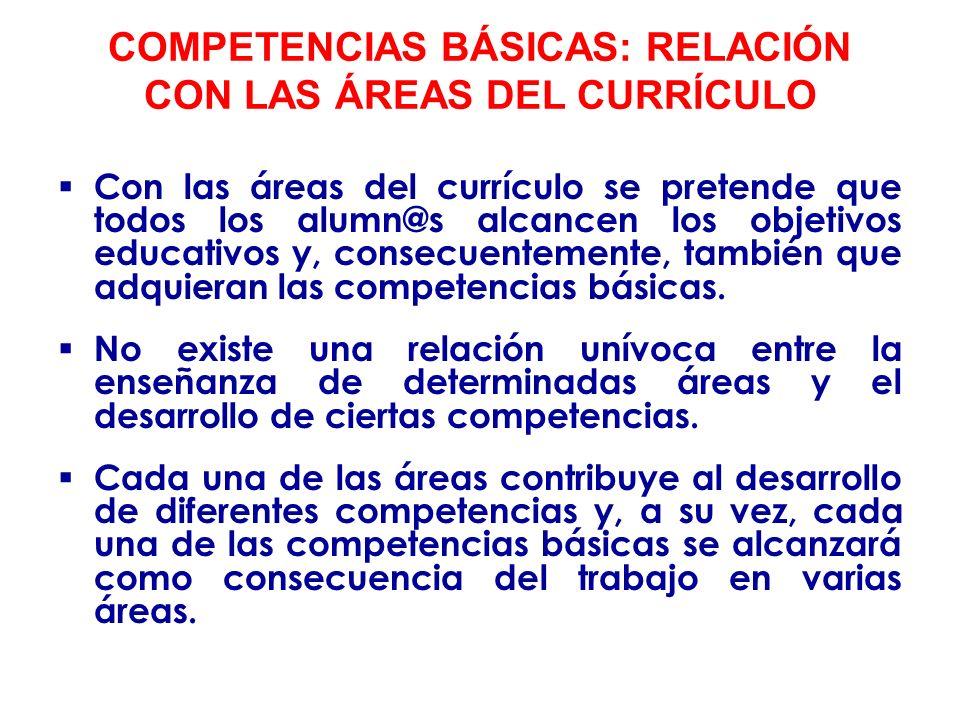 COMPETENCIAS BÁSICAS: RELACIÓN CON LAS ÁREAS DEL CURRÍCULO