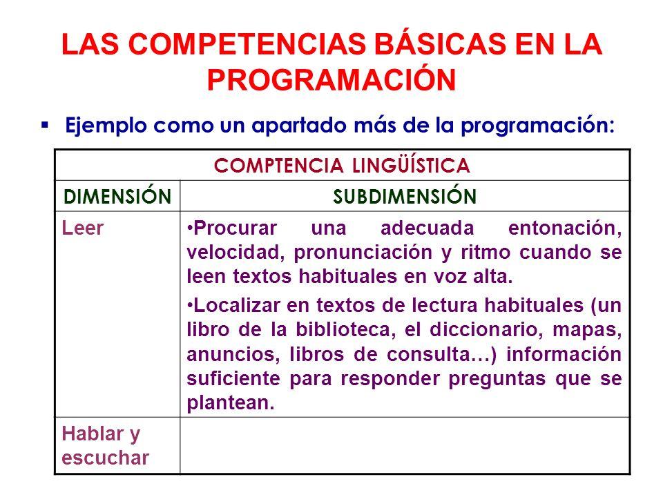 LAS COMPETENCIAS BÁSICAS EN LA PROGRAMACIÓN