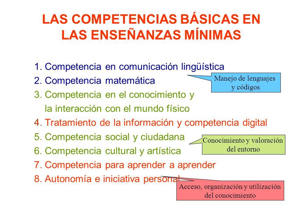 LAS COMPETENCIAS BÁSICAS EN LAS ENSEÑANZAS MÍNIMAS