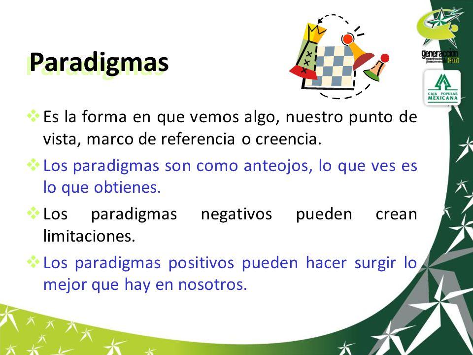 Paradigmas Es la forma en que vemos algo, nuestro punto de vista, marco de referencia o creencia.