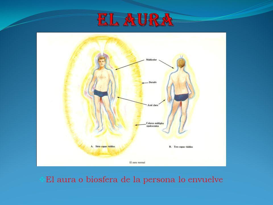 El aura o biosfera de la persona lo envuelve
