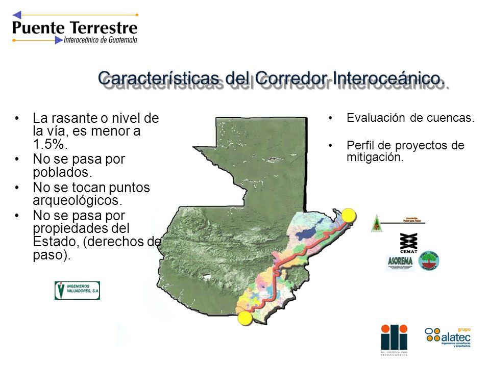 Características del Corredor Interoceánico.