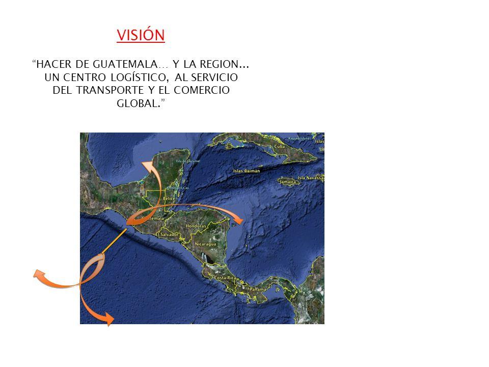 VISIÓN HACER DE GUATEMALA… Y LA REGION...