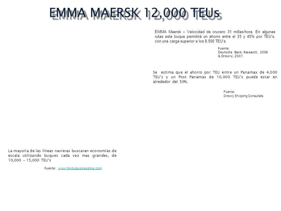EMMA MAERSK 12,000 TEUs