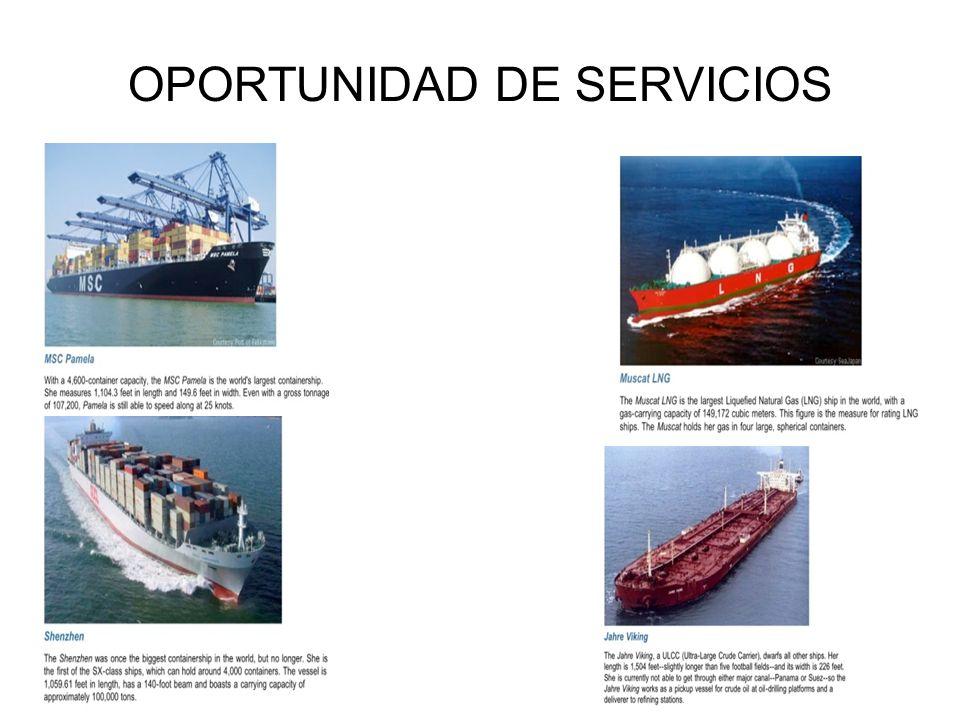 OPORTUNIDAD DE SERVICIOS