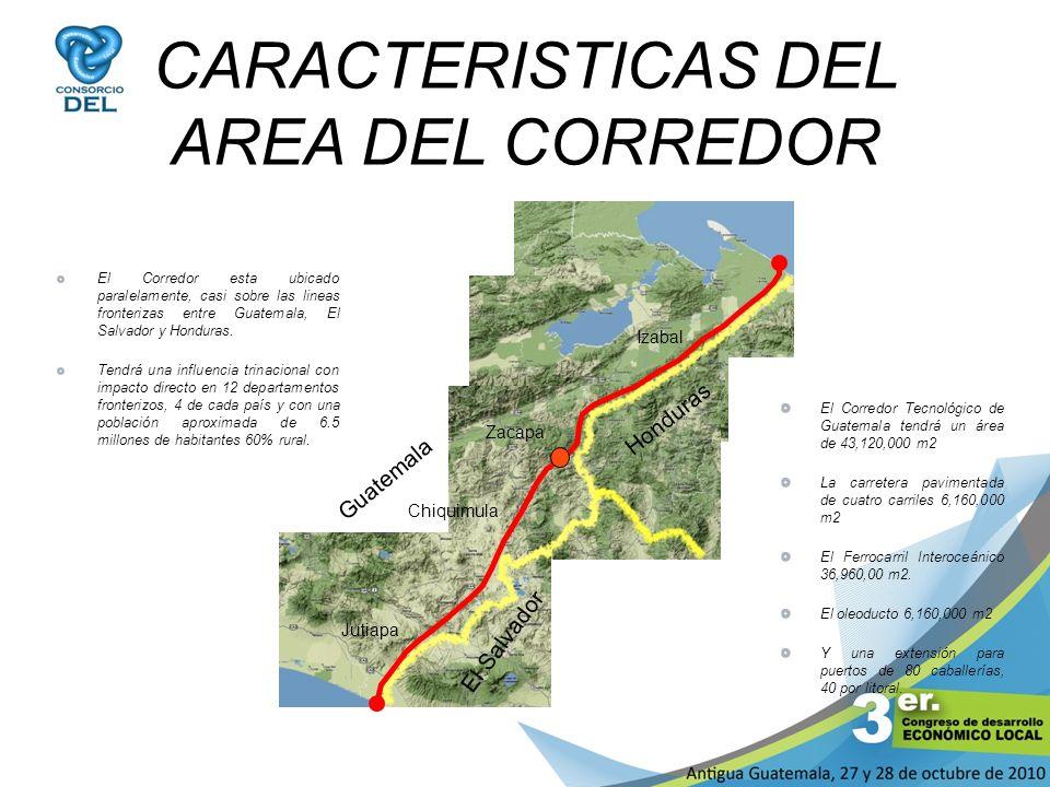 CARACTERISTICAS DEL AREA DEL CORREDOR