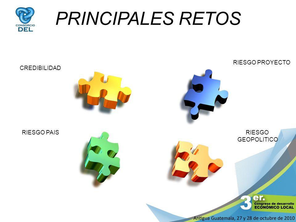 PRINCIPALES RETOS RIESGO PROYECTO CREDIBILIDAD RIESGO PAIS RIESGO