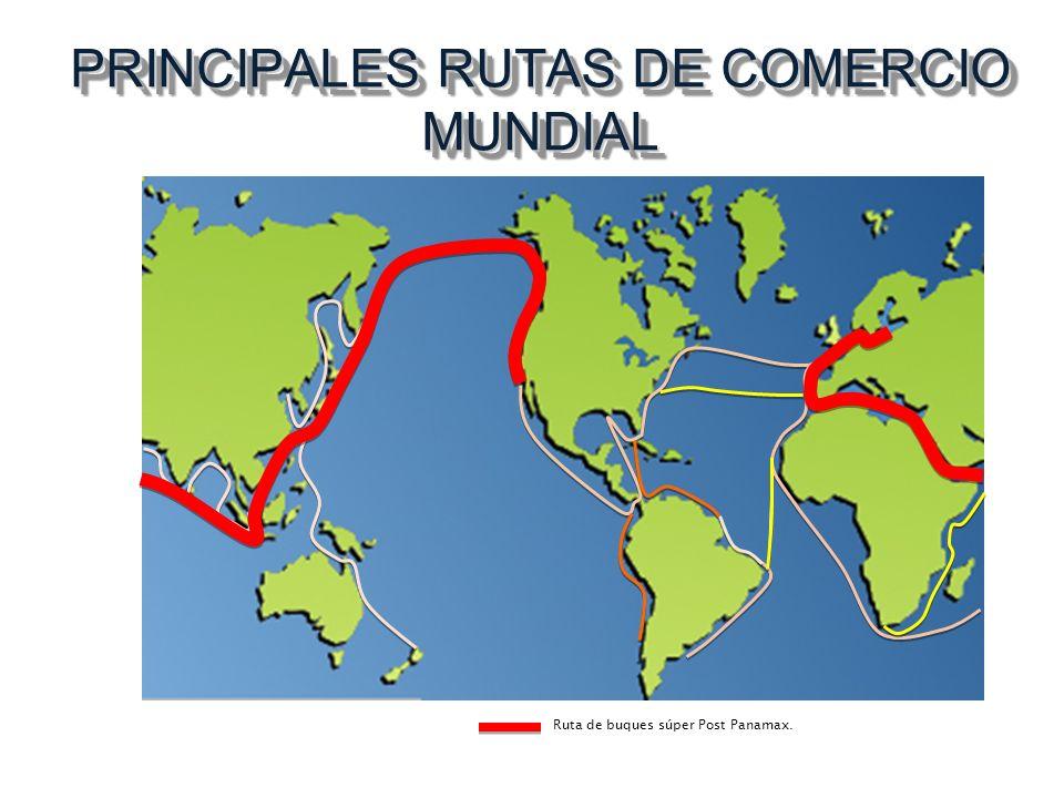 PRINCIPALES RUTAS DE COMERCIO MUNDIAL