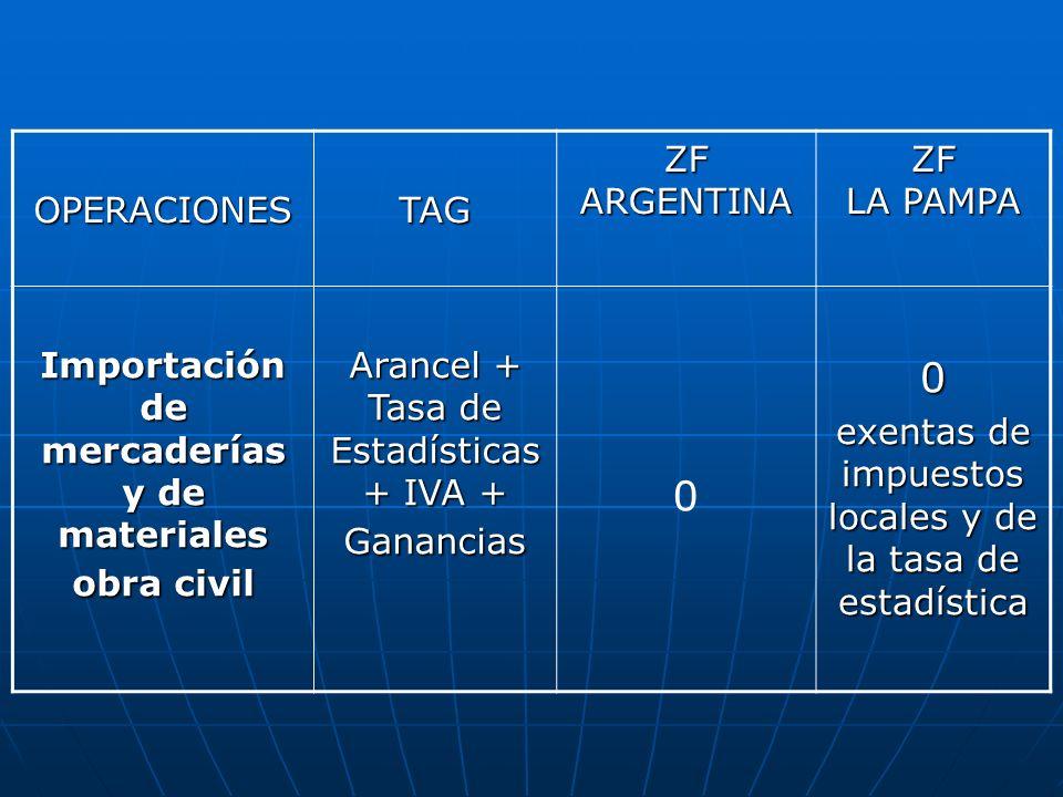 Importación de mercaderías y de materiales obra civil