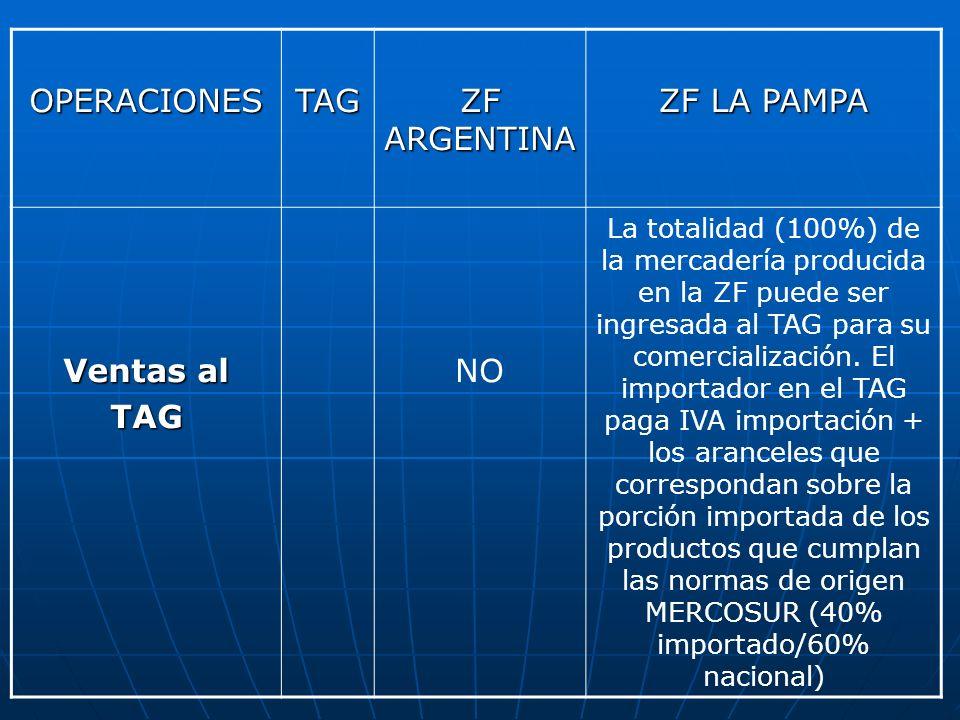 OPERACIONES TAG ZF ARGENTINA ZF LA PAMPA Ventas al NO