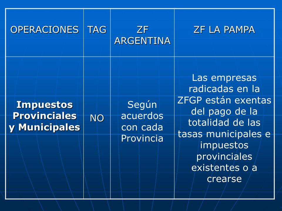 Impuestos Provinciales y Municipales NO