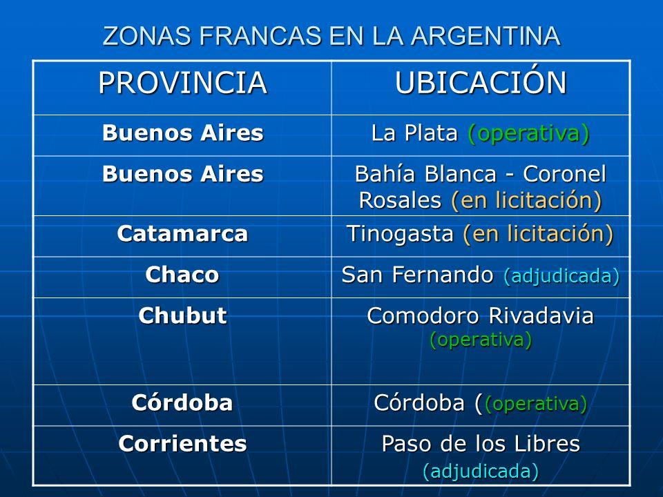 ZONAS FRANCAS EN LA ARGENTINA