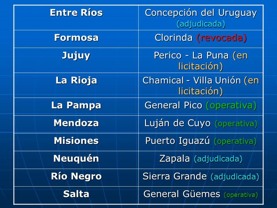 Concepción del Uruguay (adjudicada) Formosa Clorinda (revocada) Jujuy