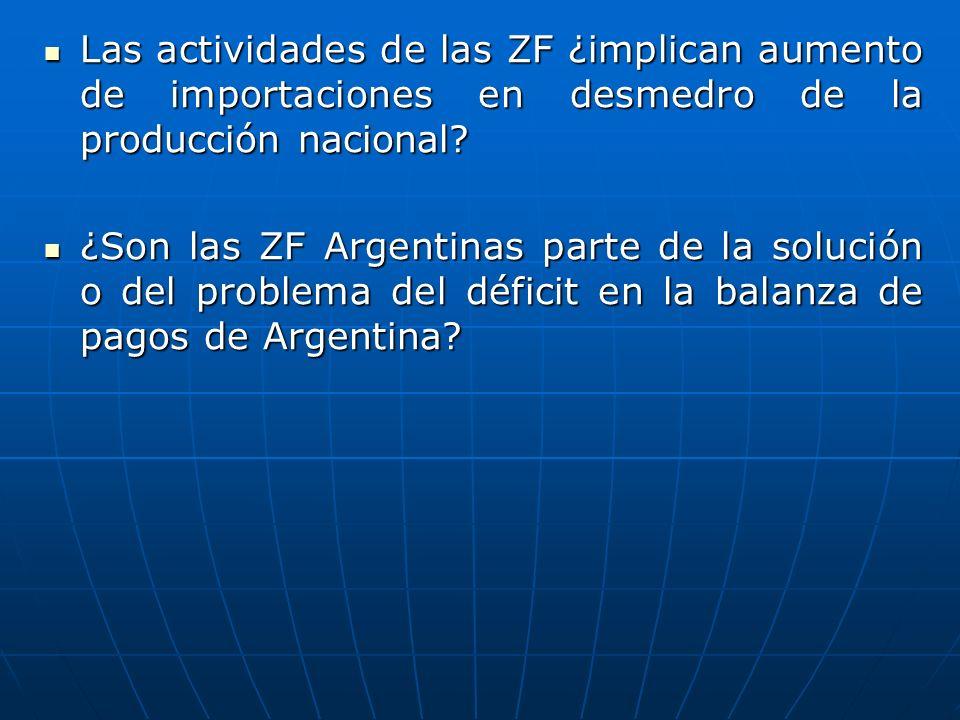 Las actividades de las ZF ¿implican aumento de importaciones en desmedro de la producción nacional