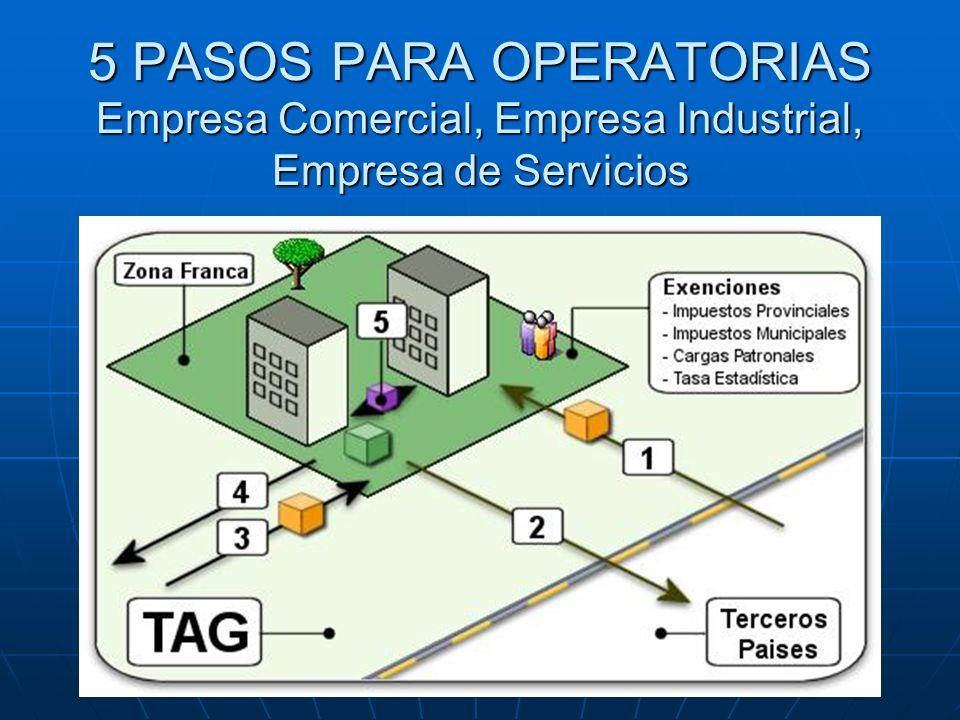 5 PASOS PARA OPERATORIAS Empresa Comercial, Empresa Industrial, Empresa de Servicios