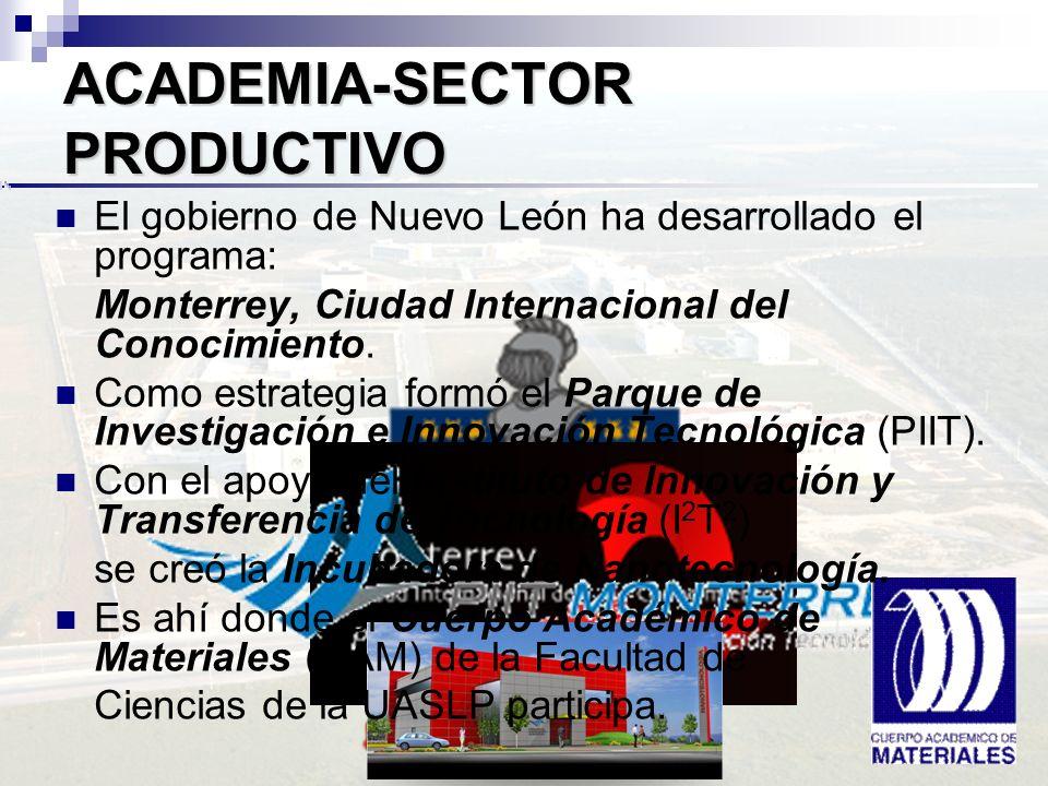 ACADEMIA-SECTOR PRODUCTIVO