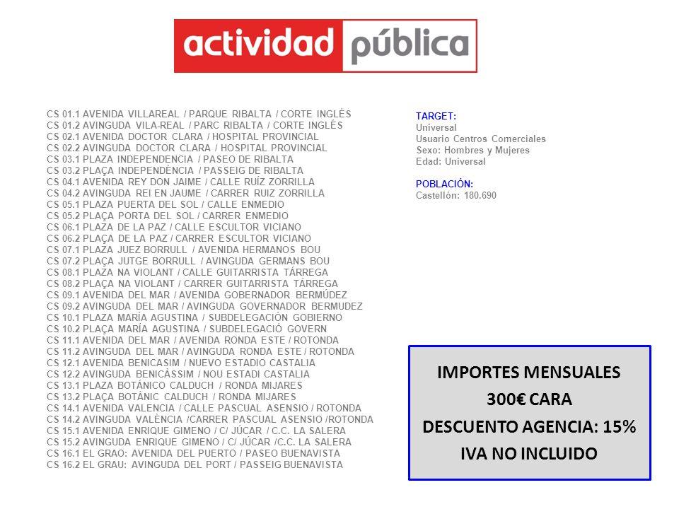 IMPORTES MENSUALES 300€ CARA DESCUENTO AGENCIA: 15% IVA NO INCLUIDO