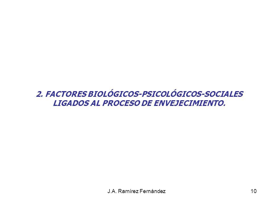 Juan A. Ramírez Fdez 2. FACTORES BIOLÓGICOS-PSICOLÓGICOS-SOCIALES LIGADOS AL PROCESO DE ENVEJECIMIENTO.