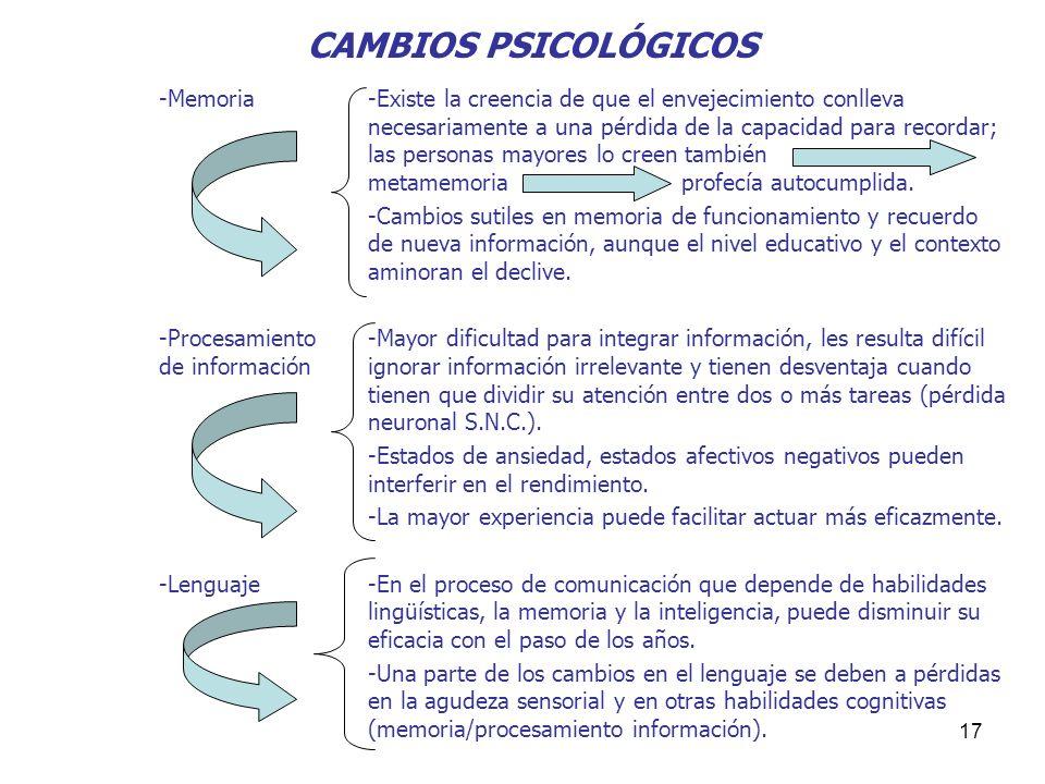 Juan A. Ramírez Fdez CAMBIOS PSICOLÓGICOS.