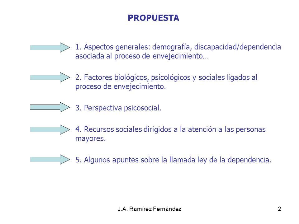 Juan A. Ramírez Fdez PROPUESTA. 1. Aspectos generales: demografía, discapacidad/dependencia asociada al proceso de envejecimiento…