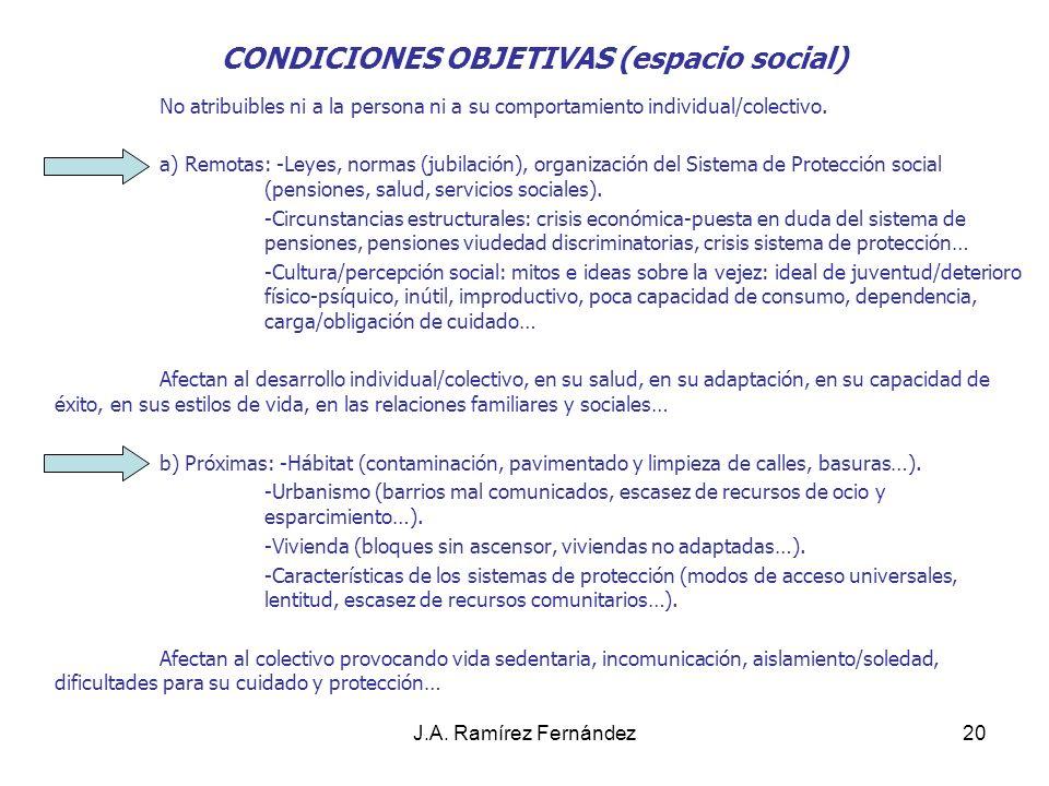CONDICIONES OBJETIVAS (espacio social)