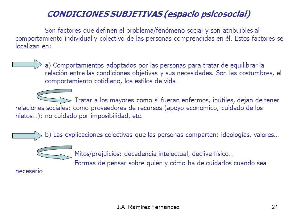 CONDICIONES SUBJETIVAS (espacio psicosocial)