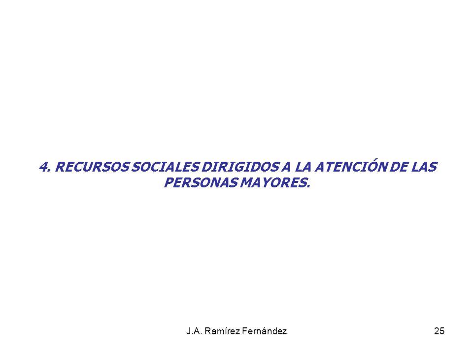 4. RECURSOS SOCIALES DIRIGIDOS A LA ATENCIÓN DE LAS PERSONAS MAYORES.