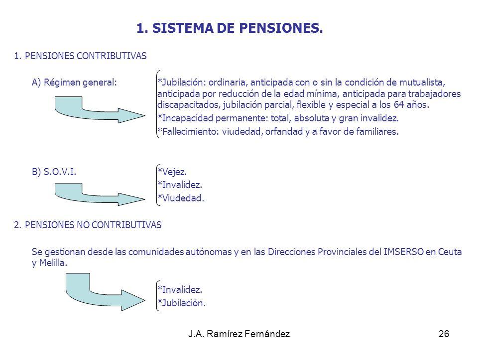 1. SISTEMA DE PENSIONES. 1. PENSIONES CONTRIBUTIVAS