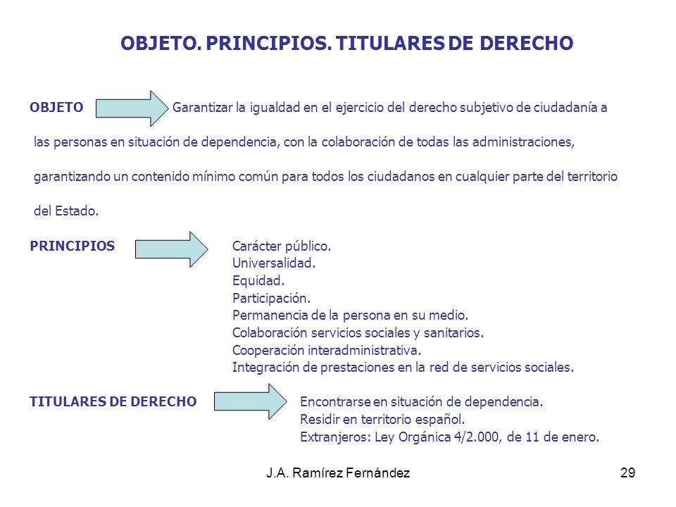 OBJETO. PRINCIPIOS. TITULARES DE DERECHO