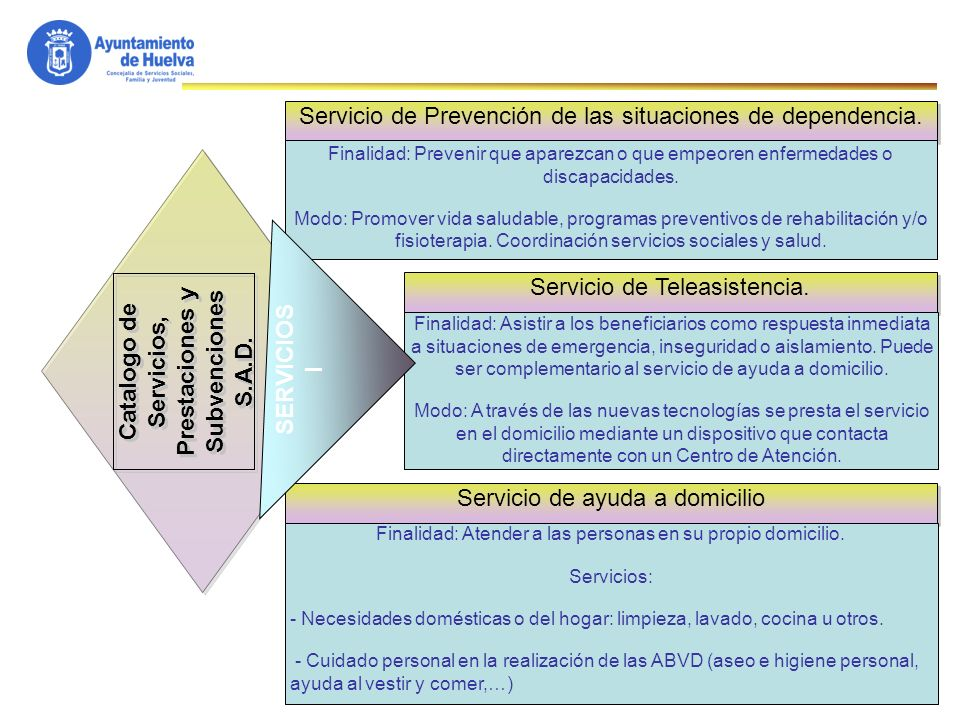 Catalogo de Servicios, Prestaciones y Subvenciones S.A.D.