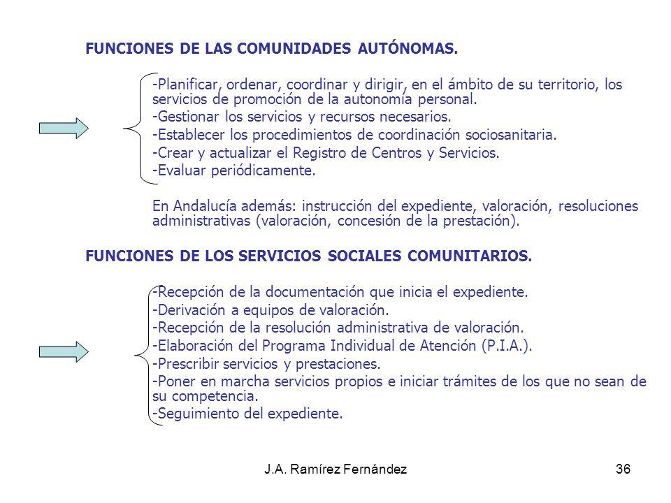 -Gestionar los servicios y recursos necesarios.