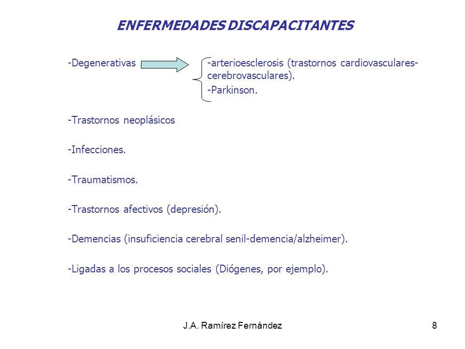 ENFERMEDADES DISCAPACITANTES