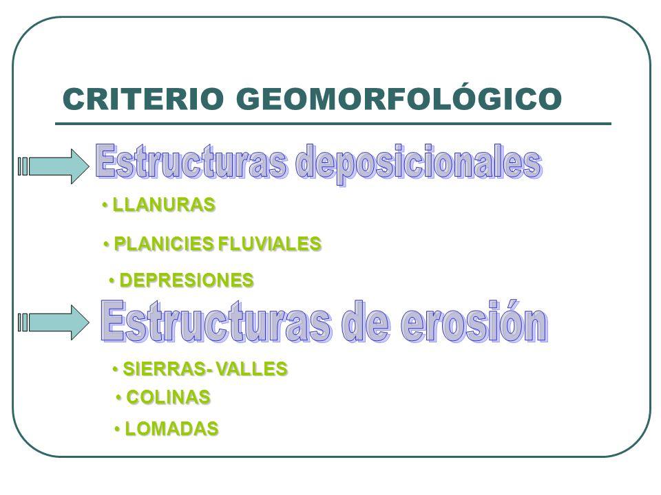 CRITERIO GEOMORFOLÓGICO