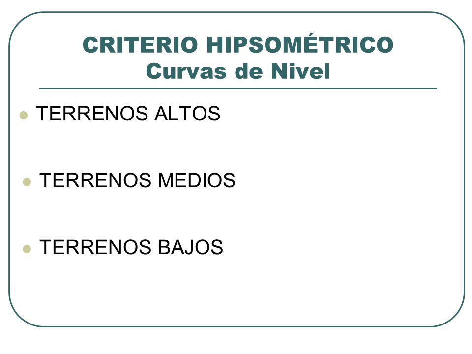 CRITERIO HIPSOMÉTRICO Curvas de Nivel