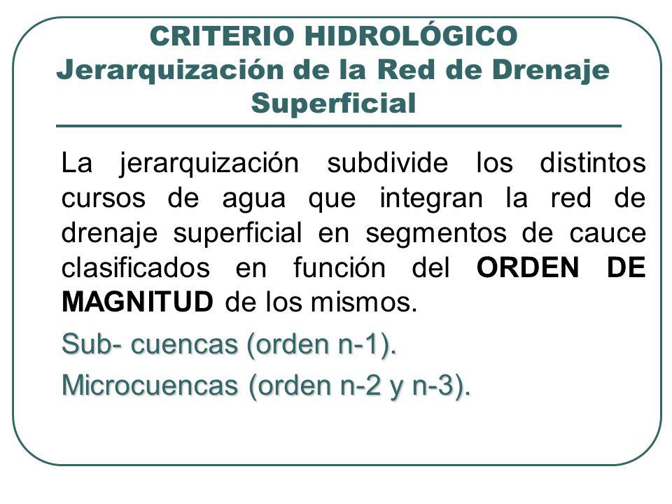 CRITERIO HIDROLÓGICO Jerarquización de la Red de Drenaje Superficial
