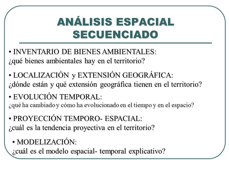 ANÁLISIS ESPACIAL SECUENCIADO