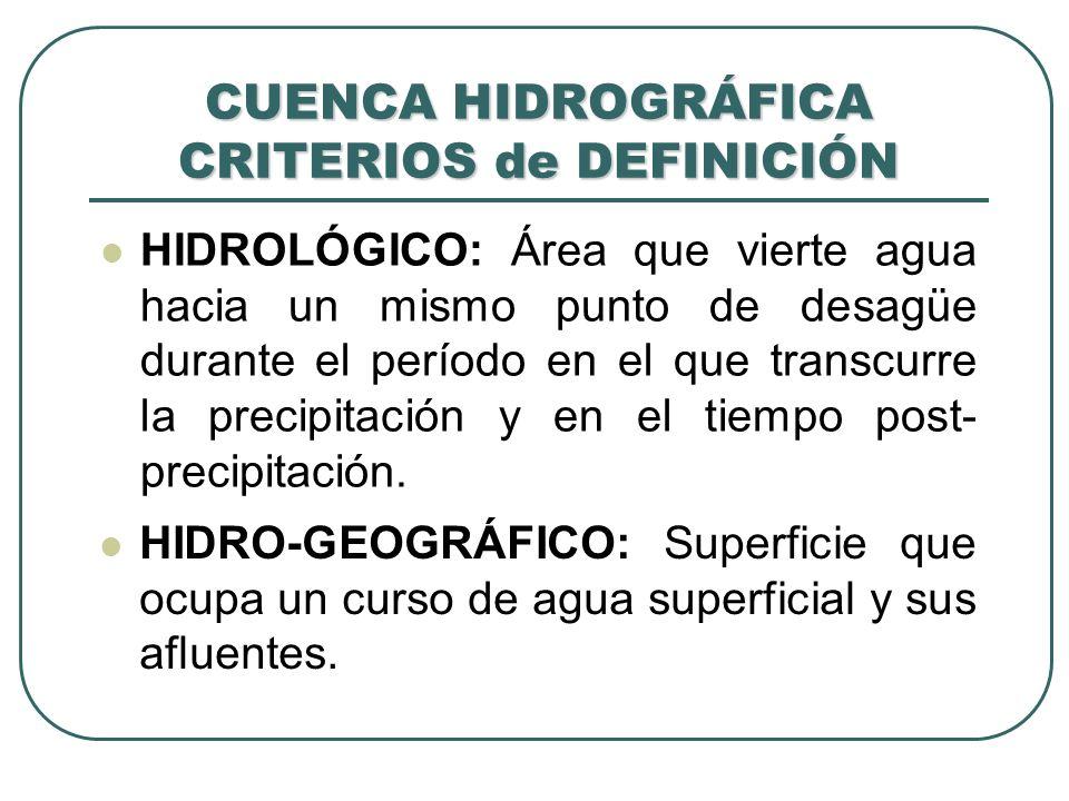 CUENCA HIDROGRÁFICA CRITERIOS de DEFINICIÓN