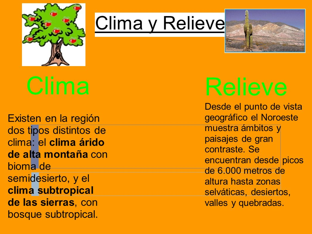 Clima Relieve Clima y Relieve