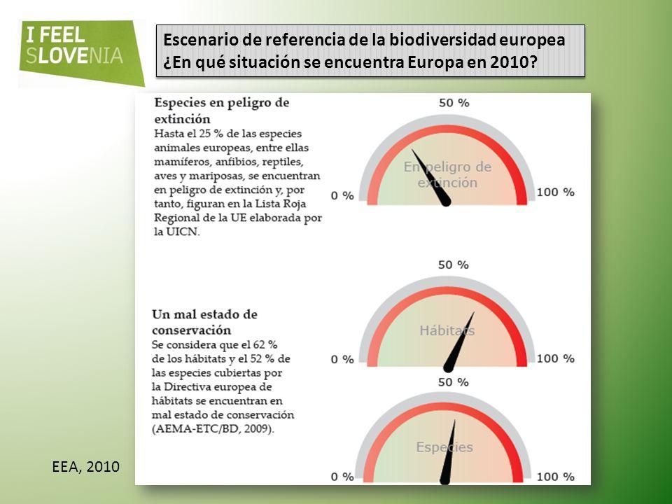 Escenario de referencia de la biodiversidad europea