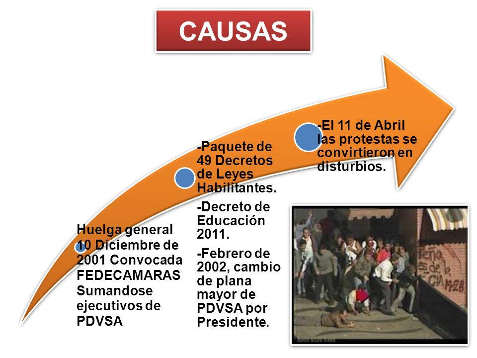 CAUSAS -El 11 de Abril las protestas se convirtieron en disturbios.