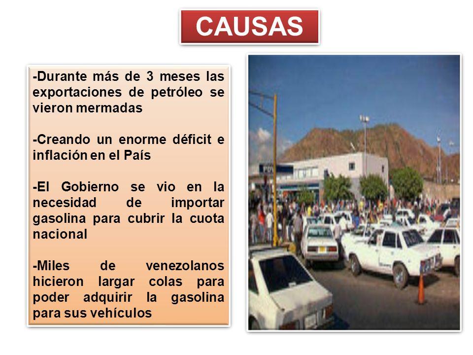 CAUSAS -Durante más de 3 meses las exportaciones de petróleo se vieron mermadas. -Creando un enorme déficit e inflación en el País.