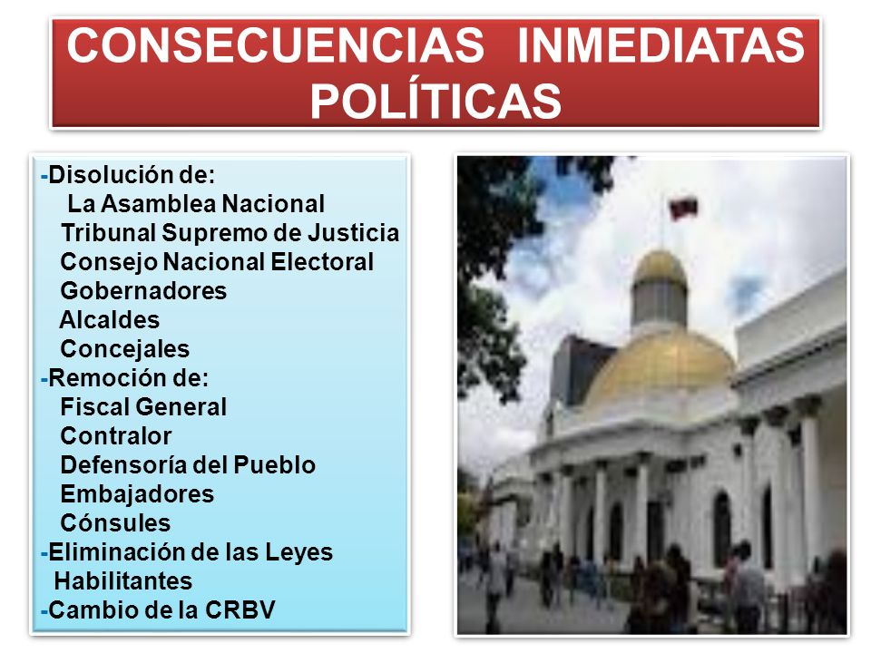 CONSECUENCIAS INMEDIATAS POLÍTICAS