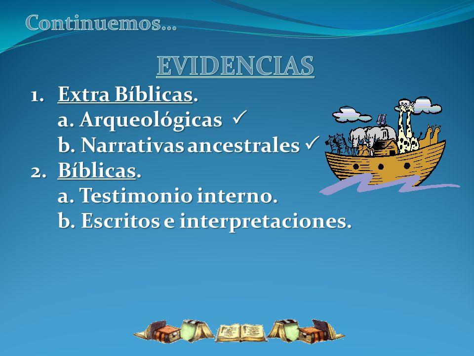 EVIDENCIAS Continuemos… Extra Bíblicas. a. Arqueológicas 