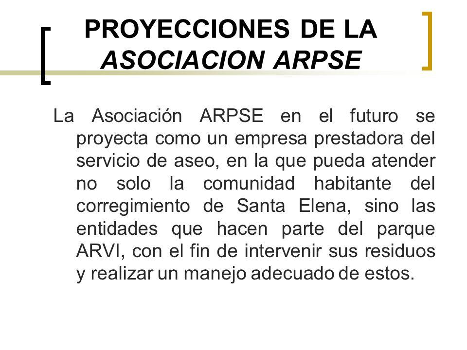 PROYECCIONES DE LA ASOCIACION ARPSE