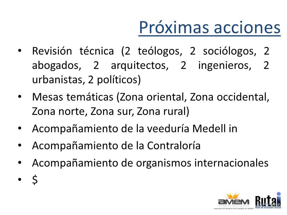 Próximas acciones Revisión técnica (2 teólogos, 2 sociólogos, 2 abogados, 2 arquitectos, 2 ingenieros, 2 urbanistas, 2 políticos)
