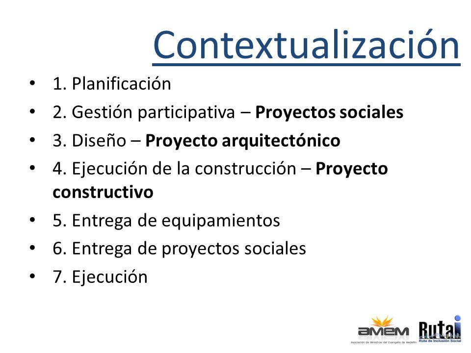 Contextualización 1. Planificación