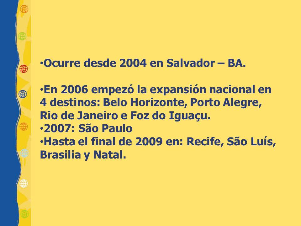Ocurre desde 2004 en Salvador – BA.