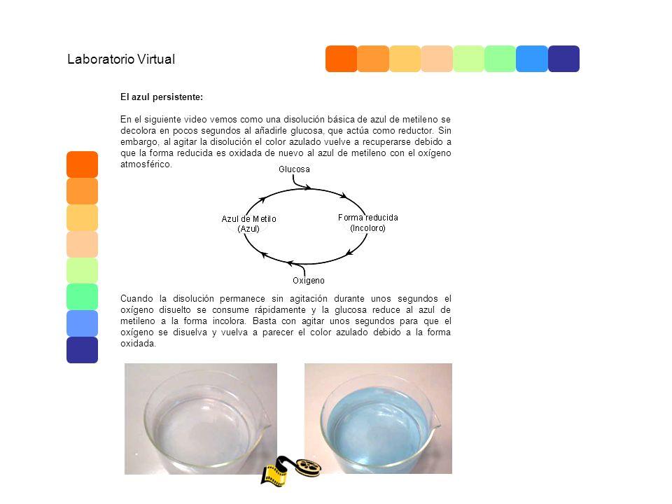 Laboratorio Virtual El azul persistente: